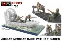 Aircat Water Base and 2 Figs.  -  BOAT NOT INCLUDED